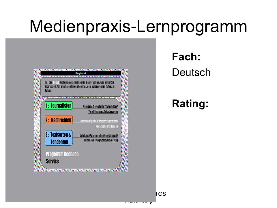 Medienpraxis-Lernprogramm