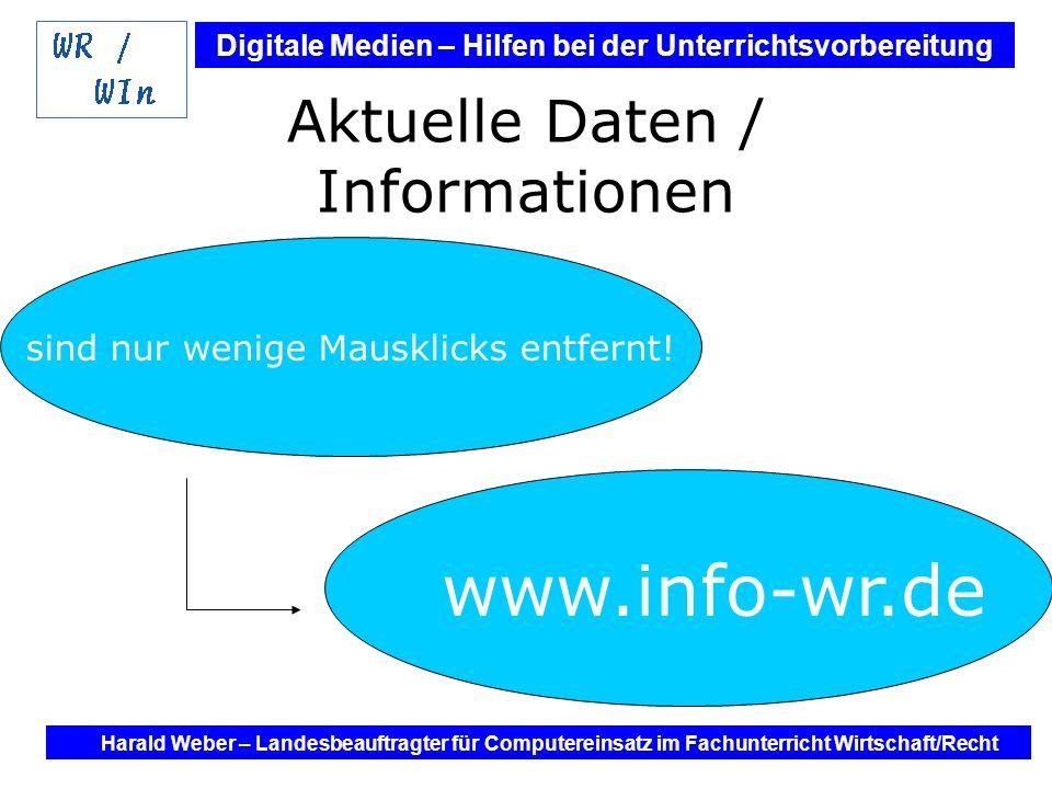 www.info-wr.de Aktuelle Daten / Informationen