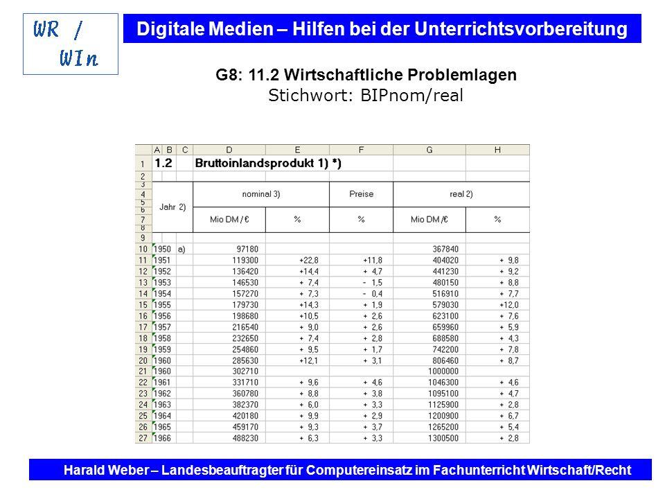 G8: 11.2 Wirtschaftliche Problemlagen Stichwort: BIPnom/real