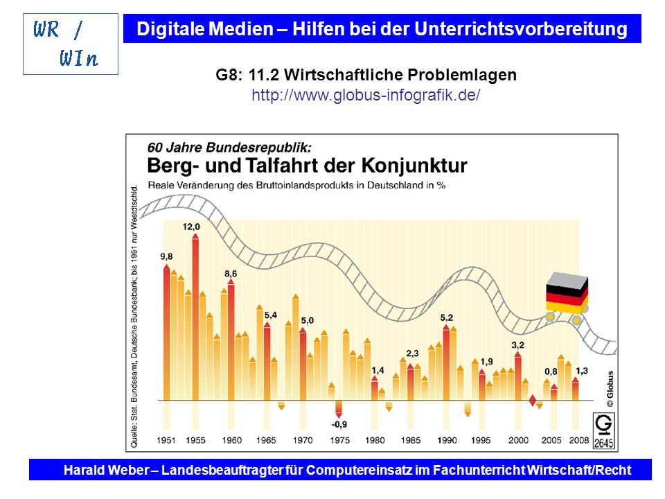 G8: 11.2 Wirtschaftliche Problemlagen