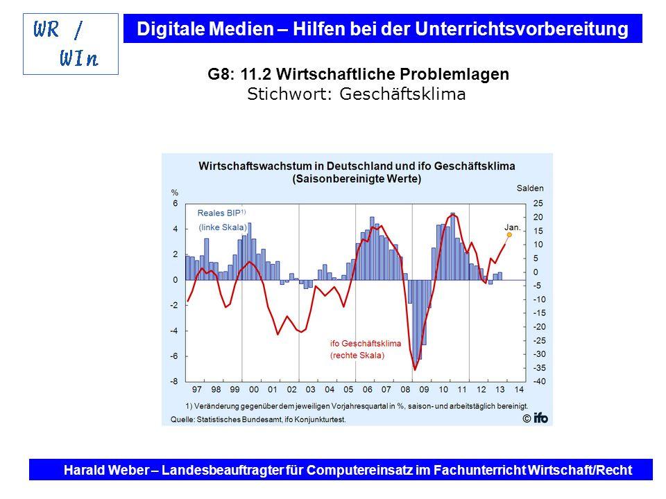 G8: 11.2 Wirtschaftliche Problemlagen Stichwort: Geschäftsklima