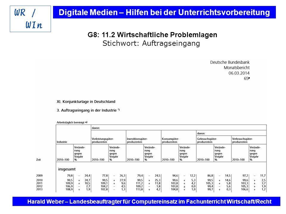 G8: 11.2 Wirtschaftliche Problemlagen Stichwort: Auftragseingang