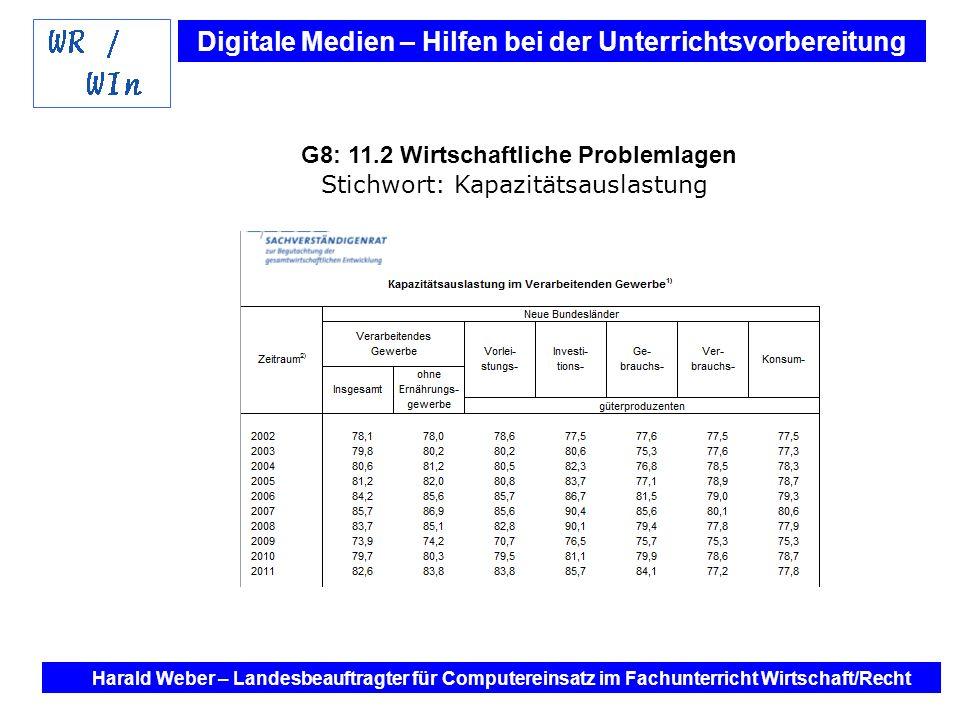 G8: 11.2 Wirtschaftliche Problemlagen Stichwort: Kapazitätsauslastung
