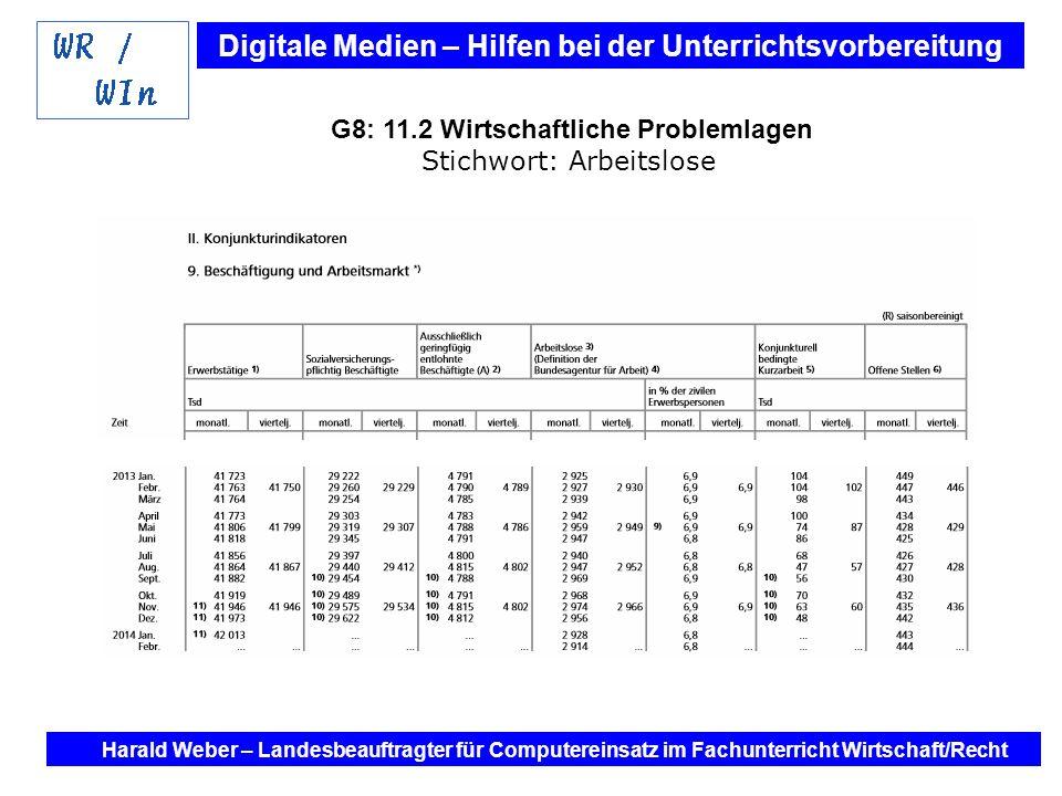 G8: 11.2 Wirtschaftliche Problemlagen Stichwort: Arbeitslose