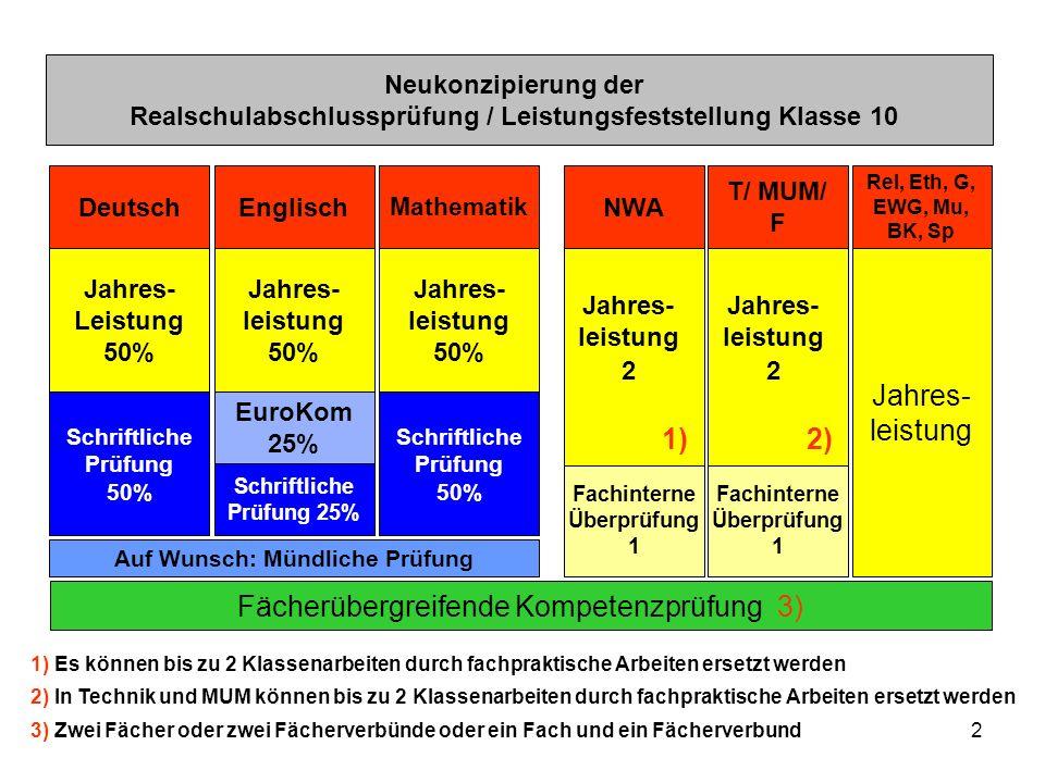 Fächerübergreifende Kompetenzprüfung 3)