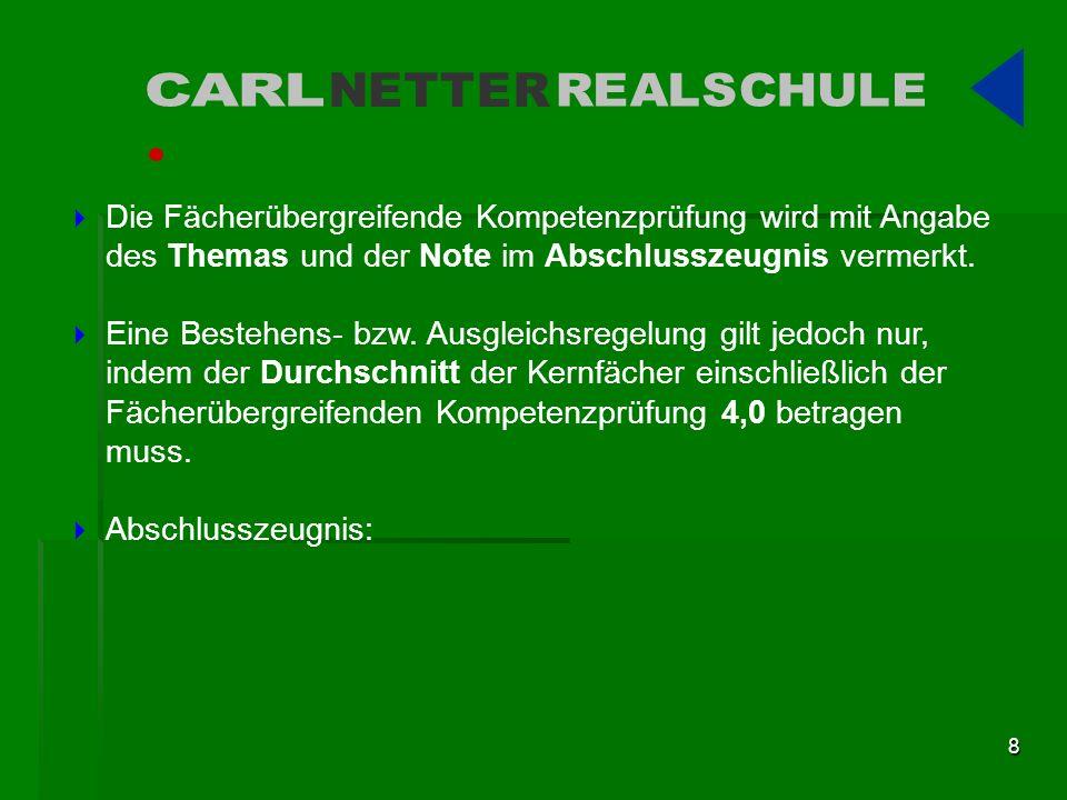 CARL NETTER. REALSCHULE. Die Fächerübergreifende Kompetenzprüfung wird mit Angabe des Themas und der Note im Abschlusszeugnis vermerkt.