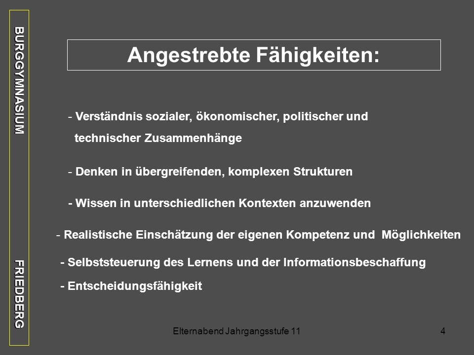 Angestrebte Fähigkeiten: BURGGYMNASIUM FRIEDBERG