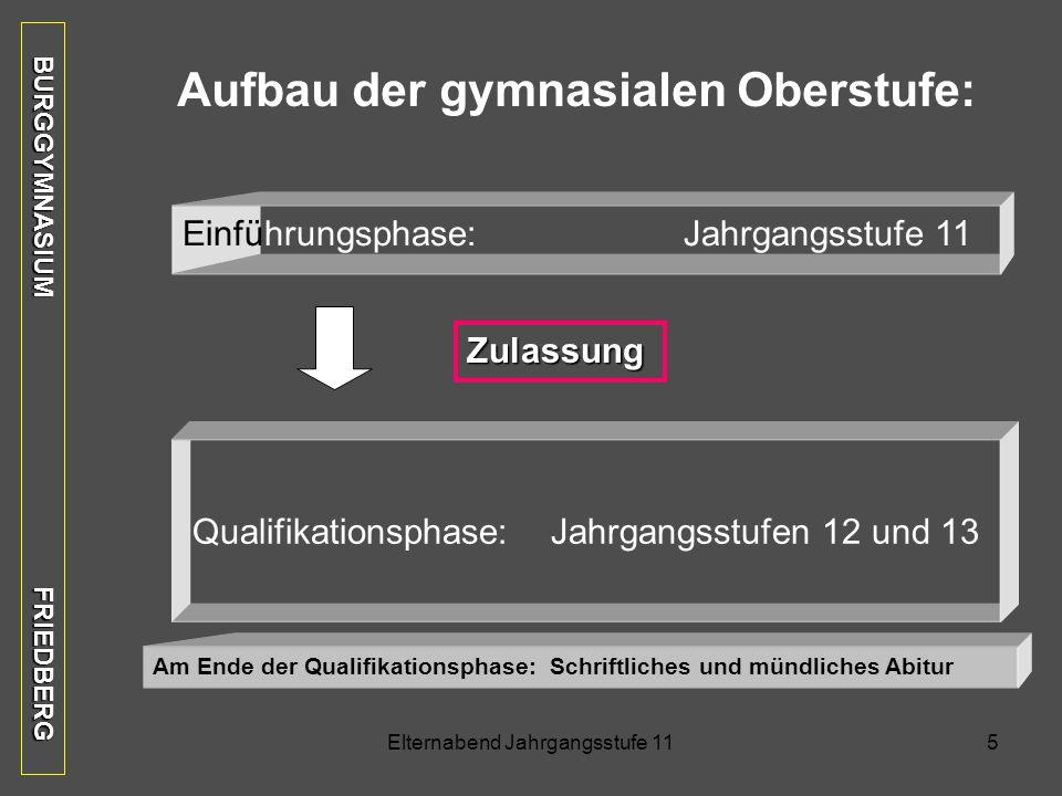 Aufbau der gymnasialen Oberstufe: BURGGYMNASIUM FRIEDBERG