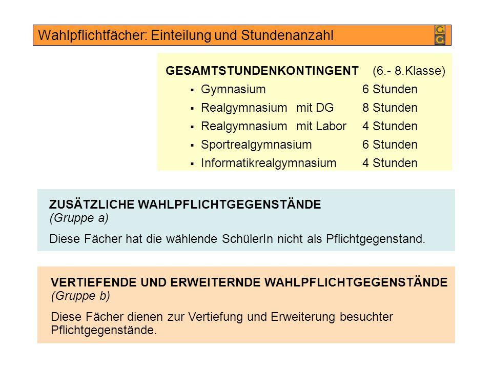Wahlpflichtfächer: Einteilung und Stundenanzahl