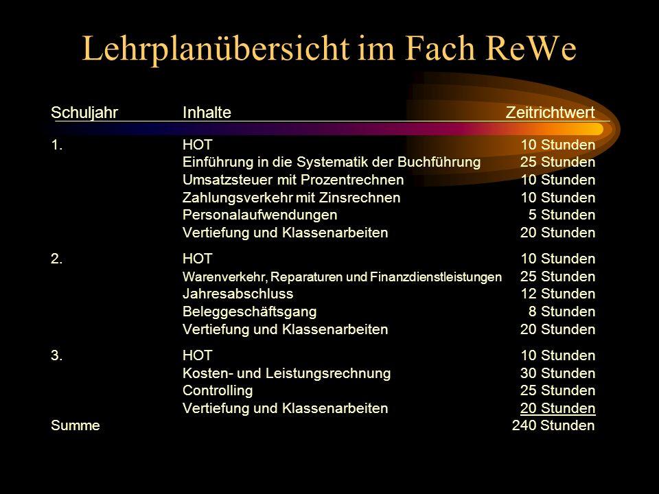Lehrplanübersicht im Fach ReWe