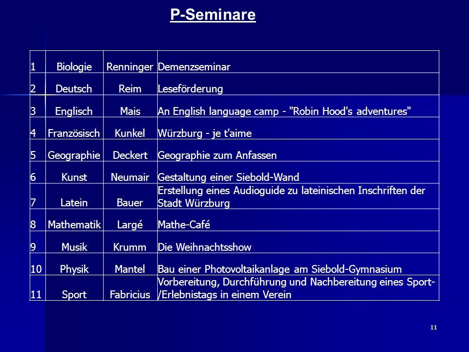 P-Seminare 1 Biologie Renninger Demenzseminar 2 Deutsch Reim