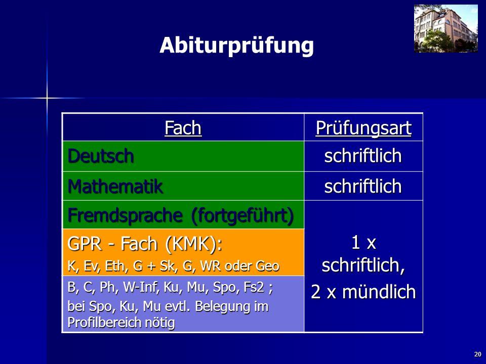 Abiturprüfung Fach Prüfungsart Deutsch schriftlich Mathematik
