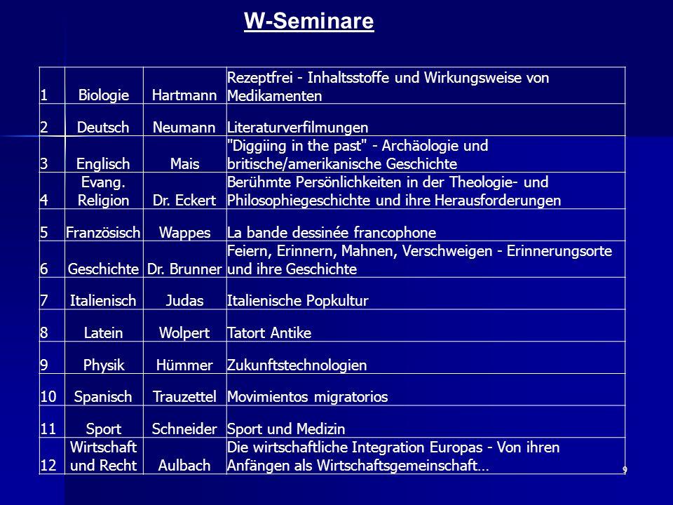 W-Seminare 1 Biologie Hartmann