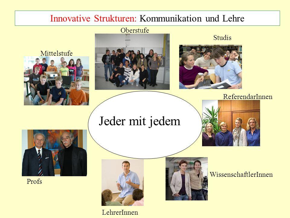 Innovative Strukturen: Kommunikation und Lehre