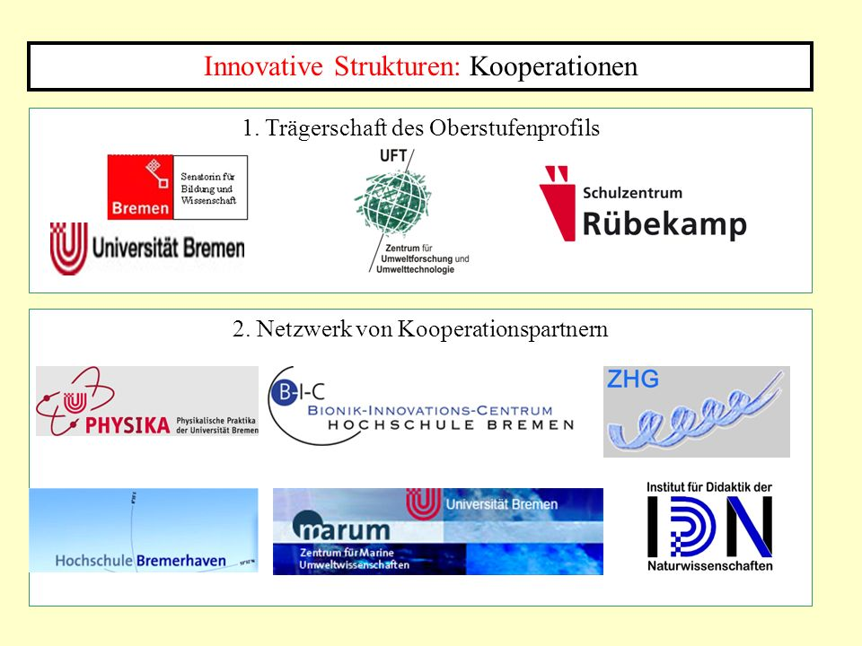 Innovative Strukturen: Kooperationen