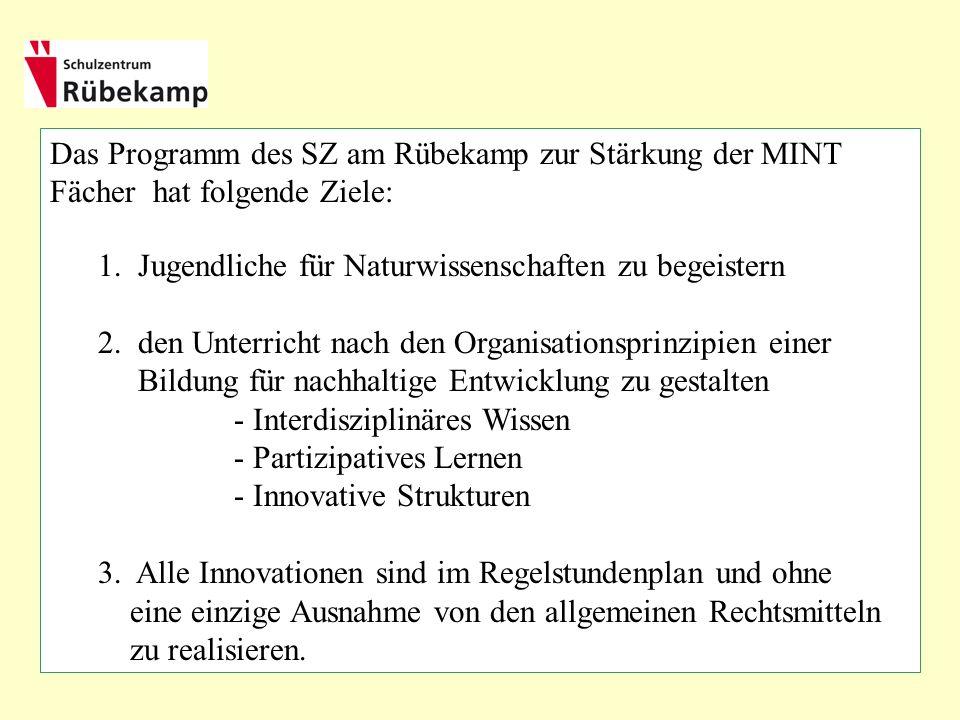 Das Programm des SZ am Rübekamp zur Stärkung der MINT