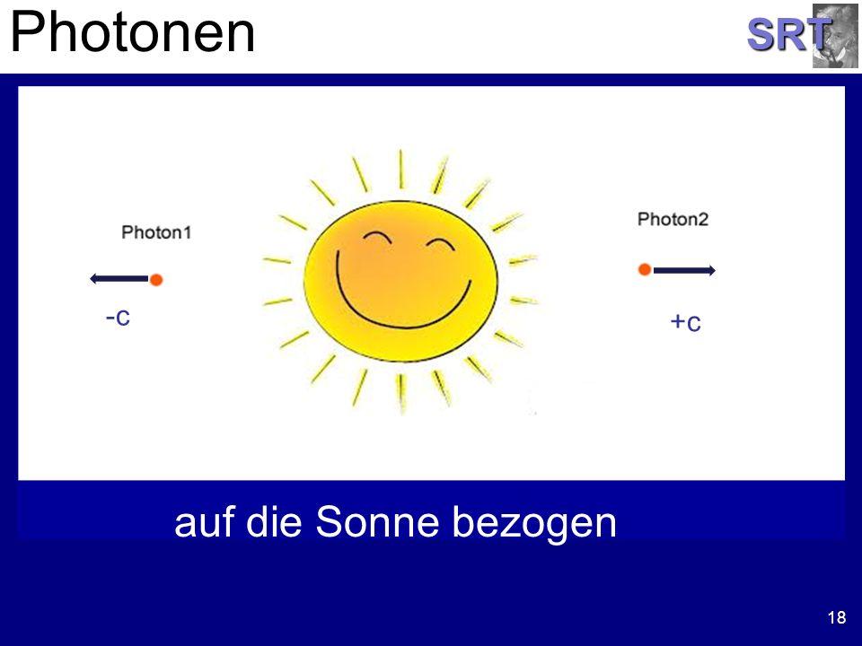 Photonen -c +c auf die Sonne bezogen