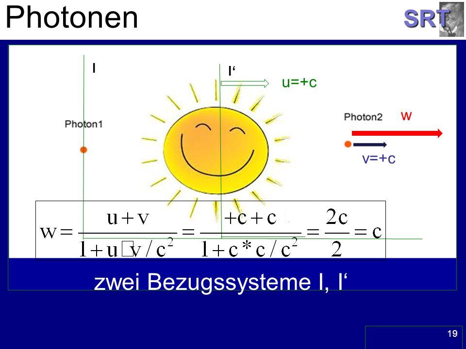 Photonen I I I' u=+c w v=+c zwei Bezugssysteme I, I'