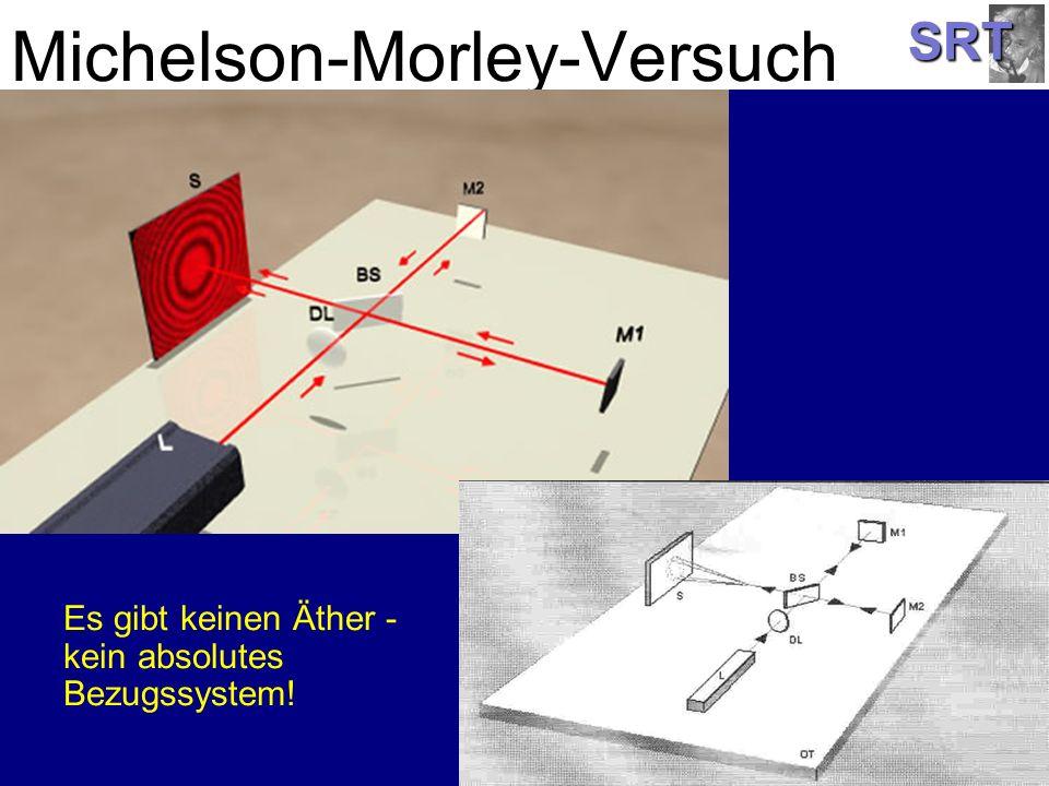 Michelson-Morley-Versuch