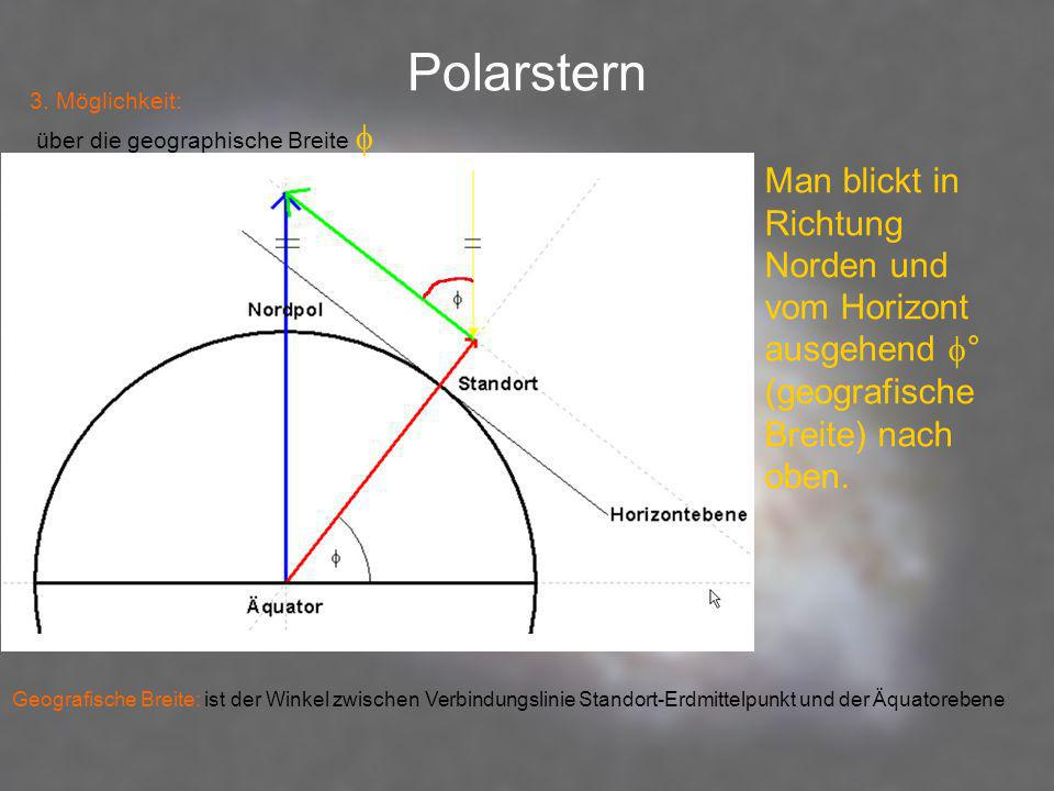 Polarstern 3. Möglichkeit: über die geographische Breite 
