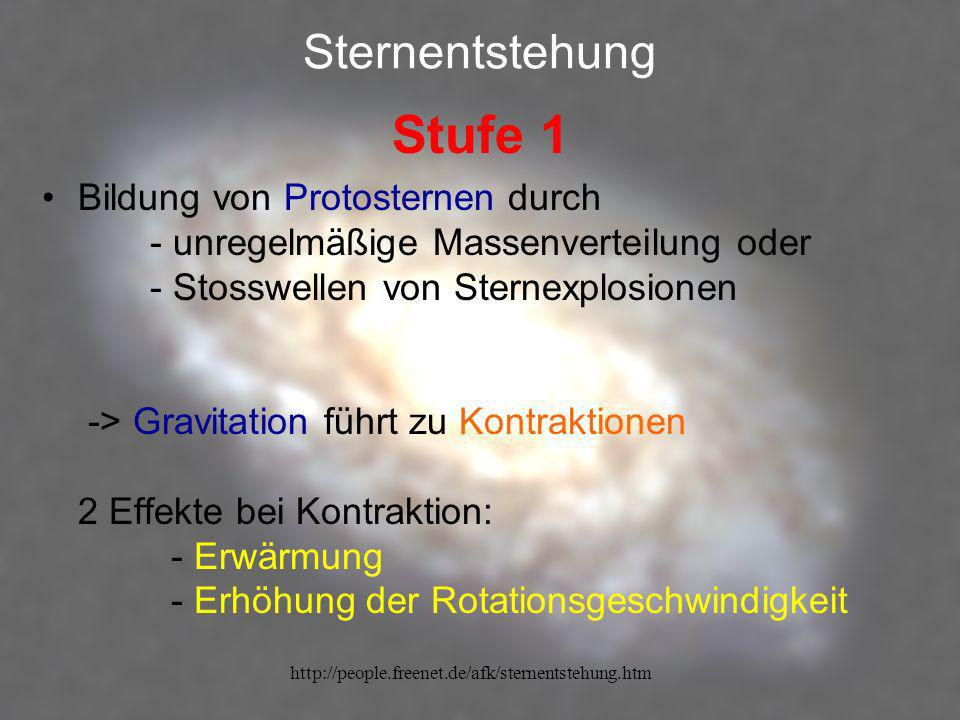 Stufe 1 Sternentstehung