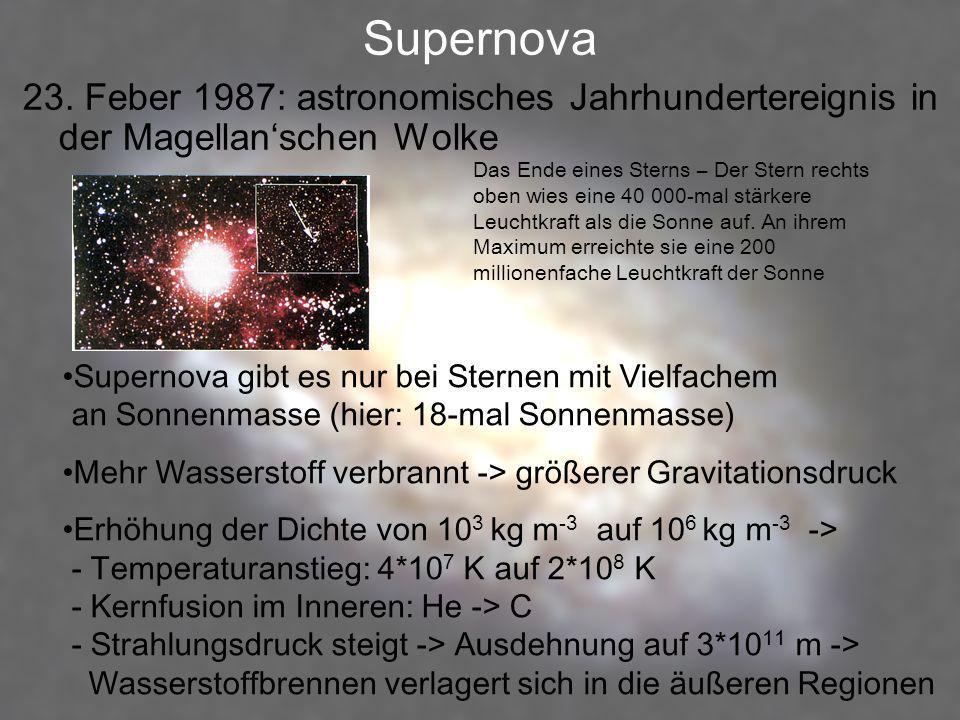 Supernova 23. Feber 1987: astronomisches Jahrhundertereignis in der Magellan'schen Wolke.