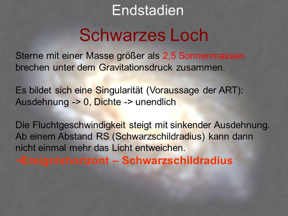 Schwarzes Loch Endstadien Ereignishorizont – Schwarzschildradius