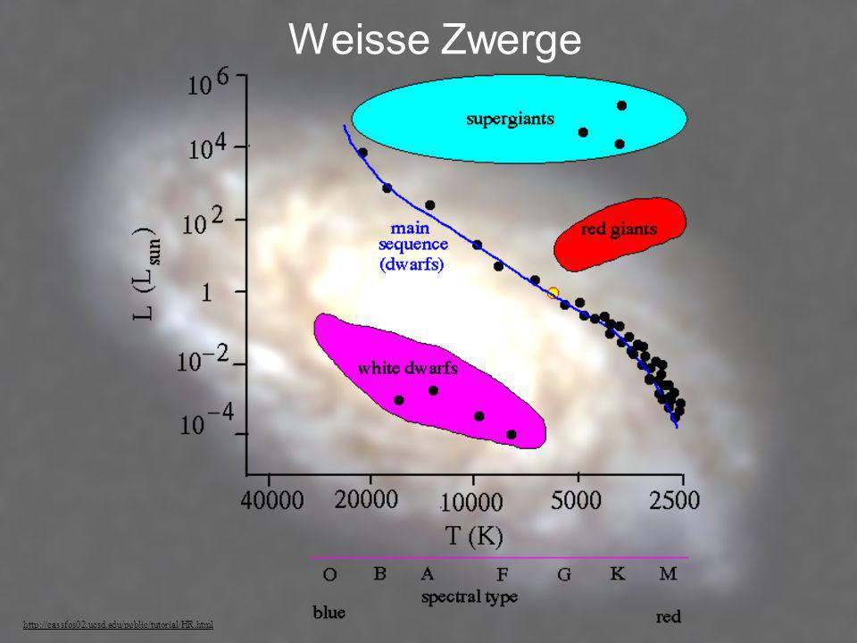 Weisse Zwerge http://cassfos02.ucsd.edu/public/tutorial/HR.html
