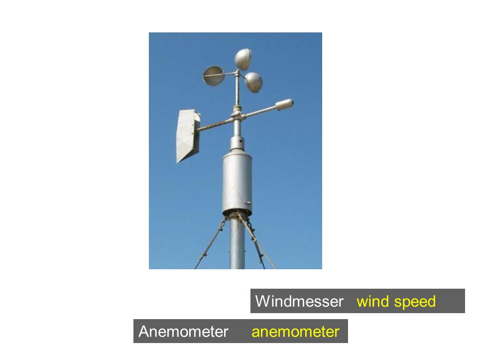 Windmesser wind speed Anemometer anemometer