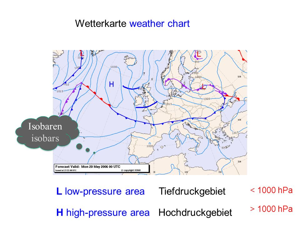 Wetterkarte weather chart