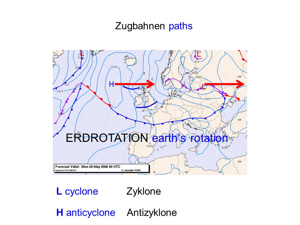 ERDROTATION earth's rotation