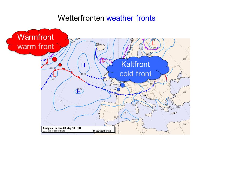 Wetterfronten weather fronts