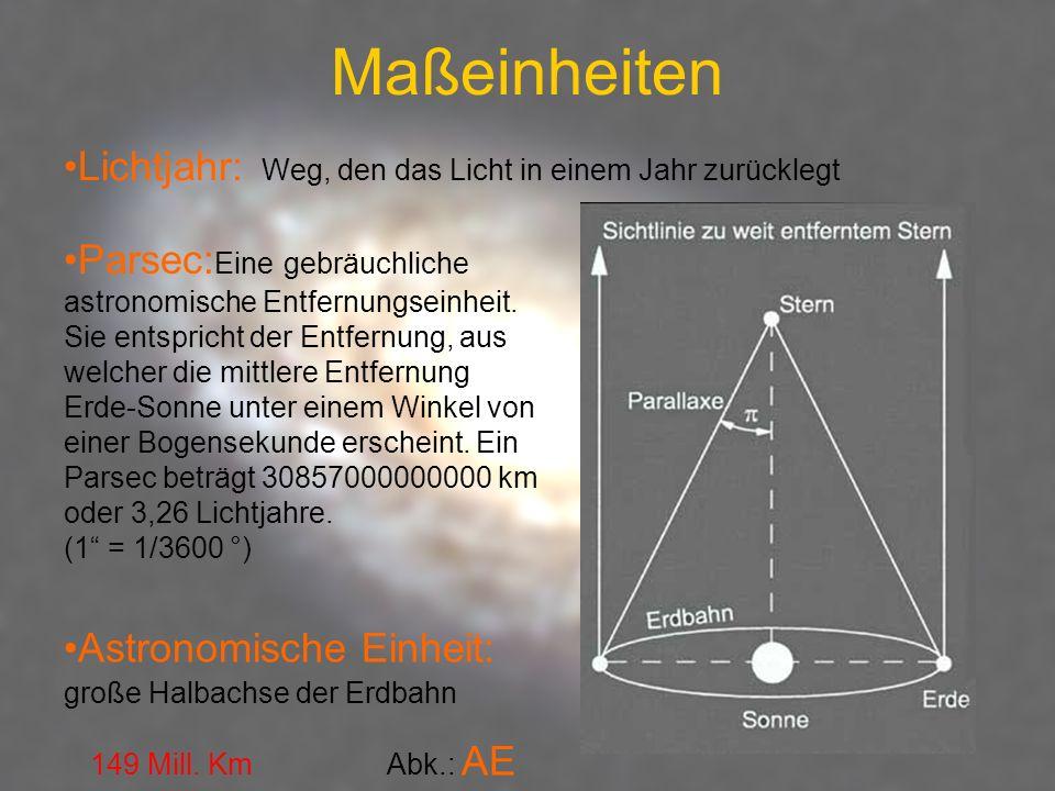 Maßeinheiten Lichtjahr: Weg, den das Licht in einem Jahr zurücklegt