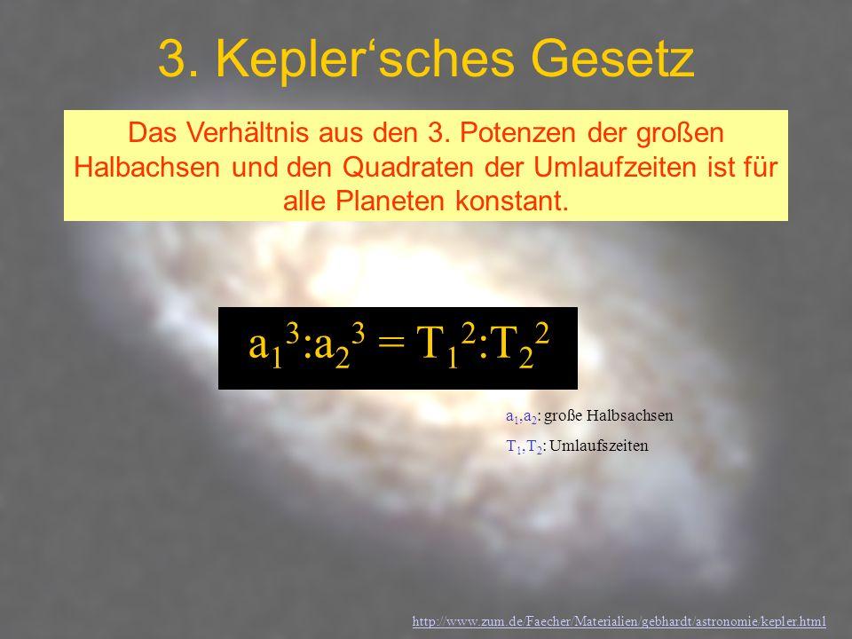3. Kepler'sches Gesetz a13:a23 = T12:T22