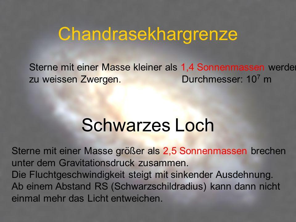 Chandrasekhargrenze Schwarzes Loch