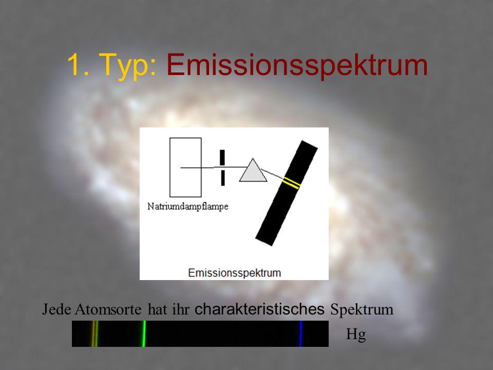 1. Typ: Emissionsspektrum