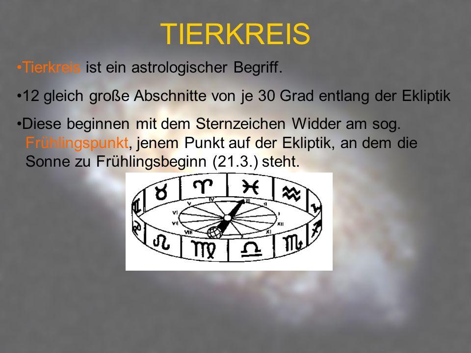 TIERKREIS Tierkreis ist ein astrologischer Begriff.