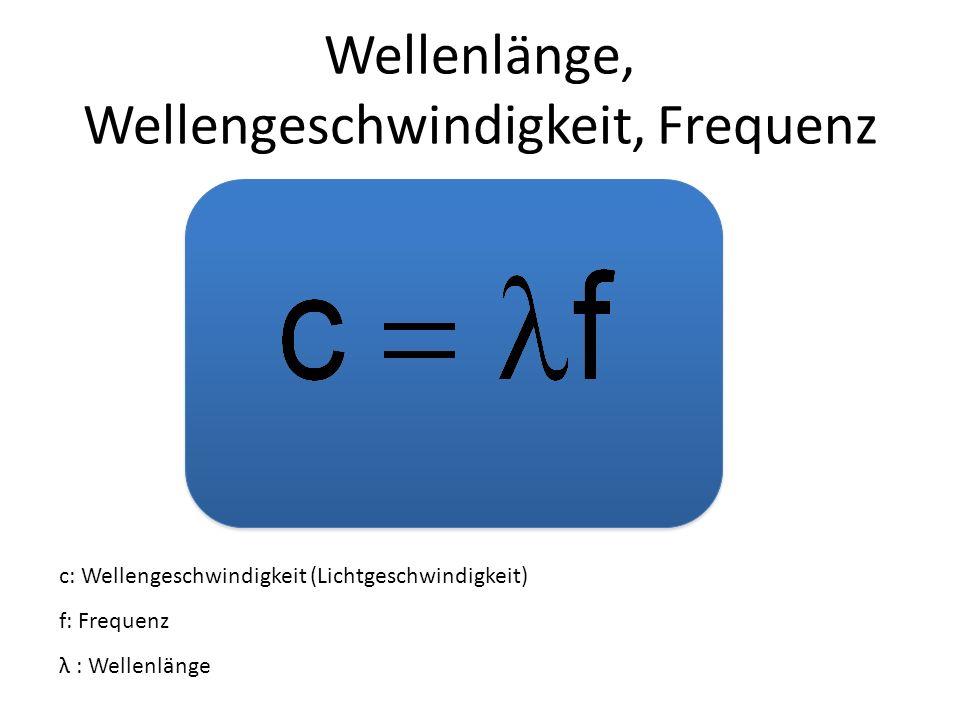 Wellenlänge, Wellengeschwindigkeit, Frequenz