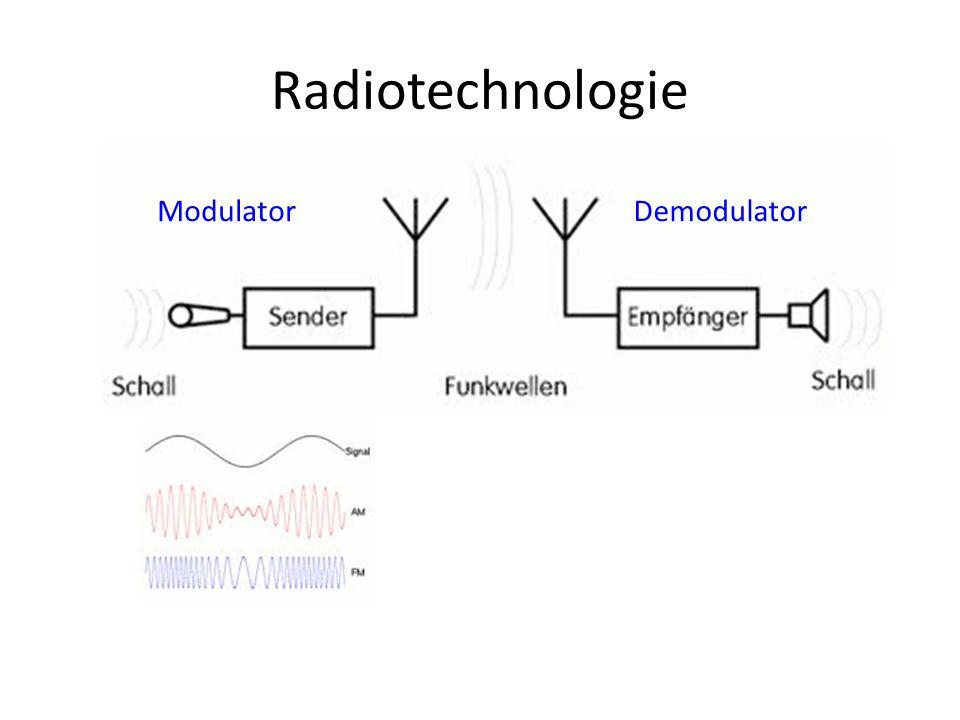 Radiotechnologie Modulator Demodulator