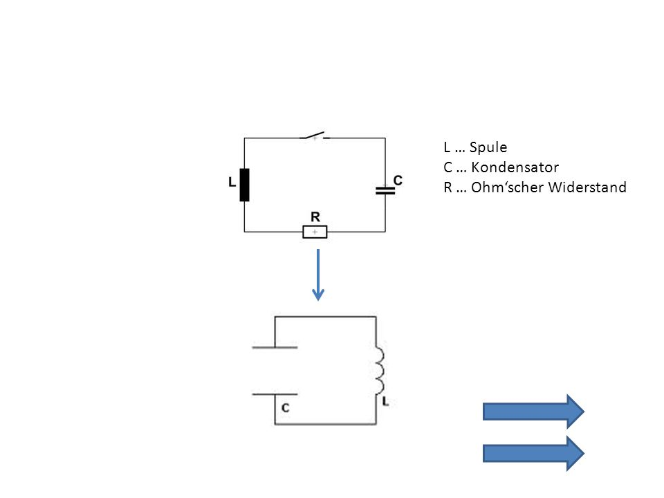L … Spule C … Kondensator R … Ohm'scher Widerstand