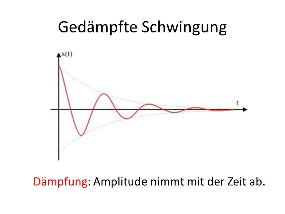 Gedämpfte Schwingung Dämpfung: Amplitude nimmt mit der Zeit ab.
