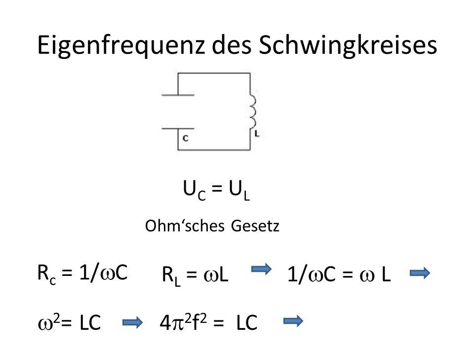 Eigenfrequenz des Schwingkreises