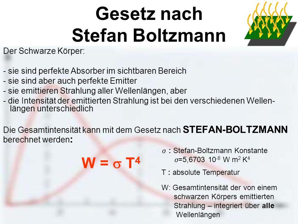 Gesetz nach Stefan Boltzmann