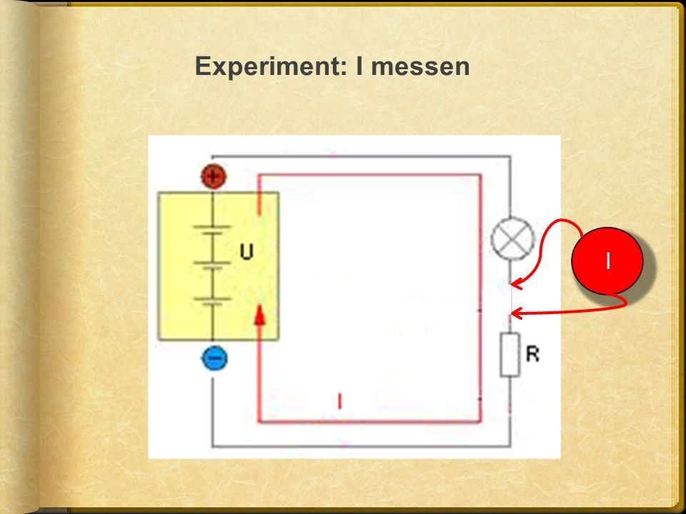 Experiment: I messen I