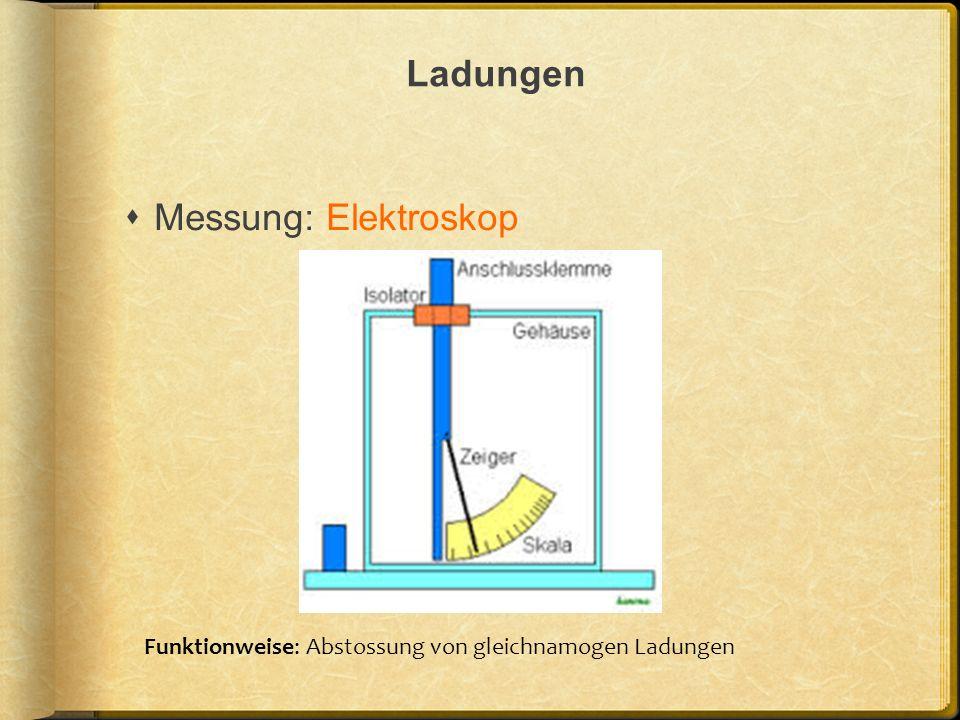 Ladungen Messung: Elektroskop