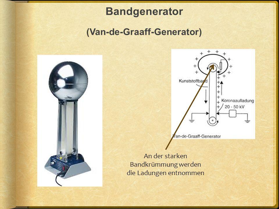 Bandgenerator (Van-de-Graaff-Generator)