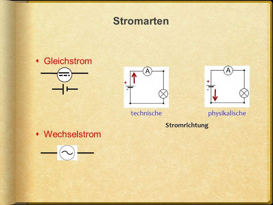 Stromarten Gleichstrom Wechselstrom + - + - technische physikalische