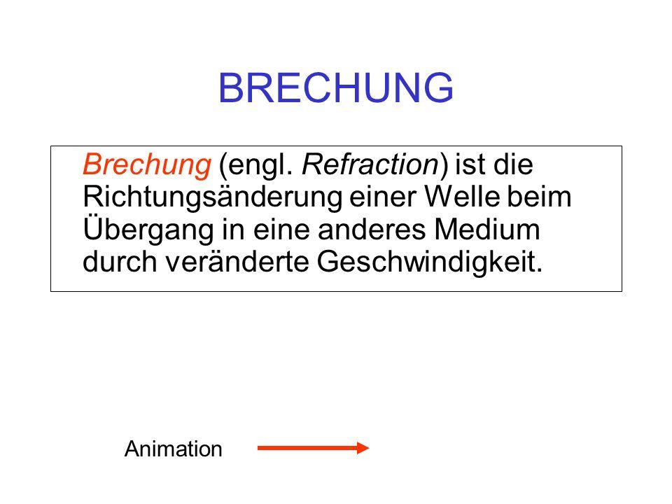 BRECHUNG Brechung (engl. Refraction) ist die Richtungsänderung einer Welle beim Übergang in eine anderes Medium durch veränderte Geschwindigkeit.