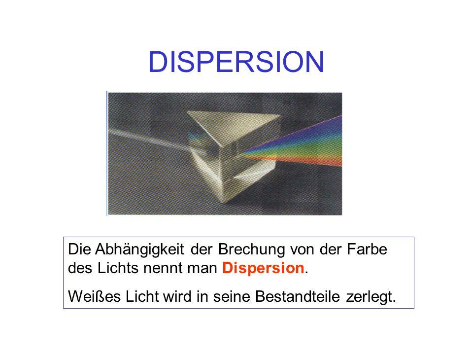 DISPERSION Die Abhängigkeit der Brechung von der Farbe des Lichts nennt man Dispersion.
