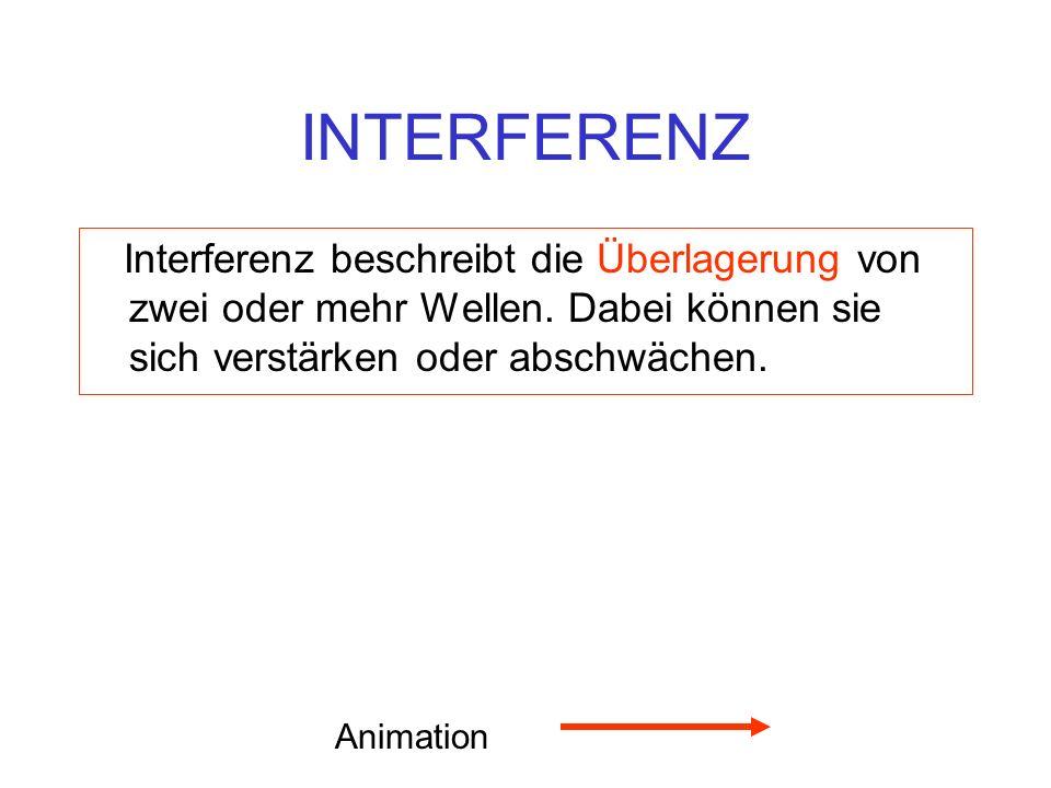 INTERFERENZ Interferenz beschreibt die Überlagerung von zwei oder mehr Wellen. Dabei können sie sich verstärken oder abschwächen.